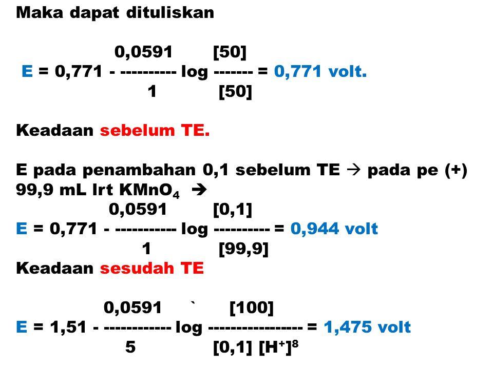 Maka dapat dituliskan 0,0591 [50] E = 0,771 - ---------- log ------- = 0,771 volt. 1 [50]